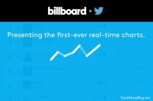 Twitter And BillBoards