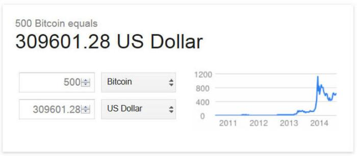 bitcoin google search